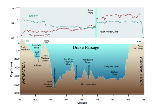 Drake-Passage_profile_hg